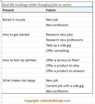 changing-job-psychic-reading